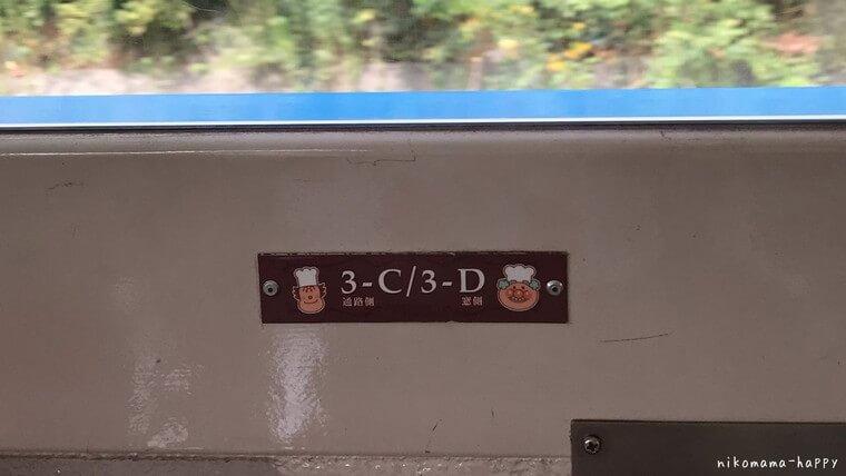 アンパンマントロッコのトロッコ車両座席ナンバー